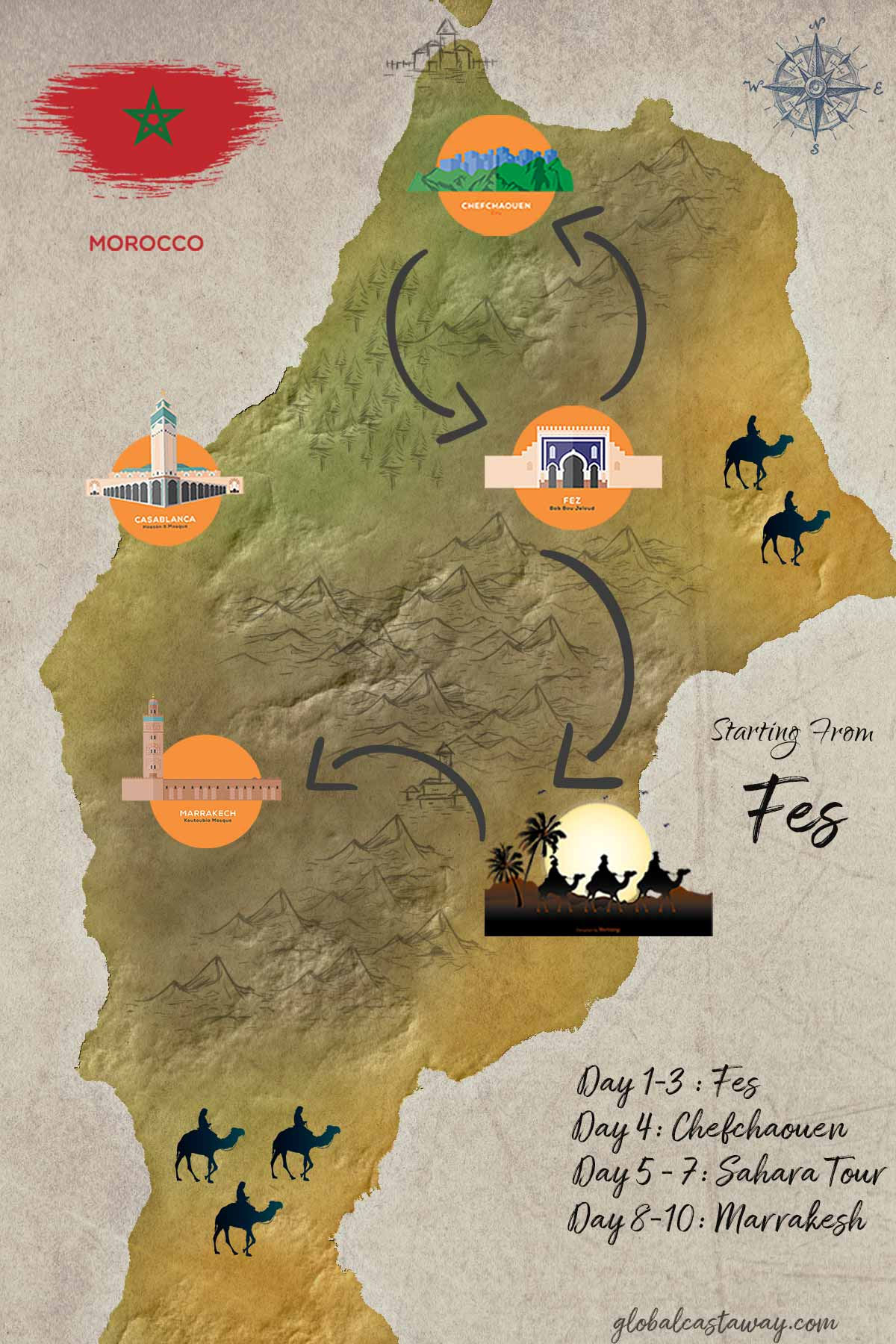 10 days Morocco Itinerary starting from Fes