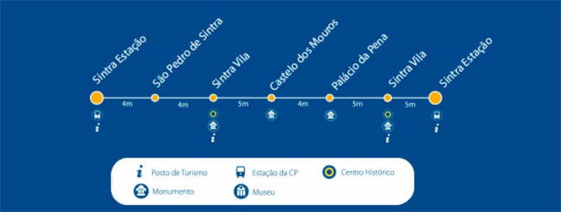 Sintra bus 434 route