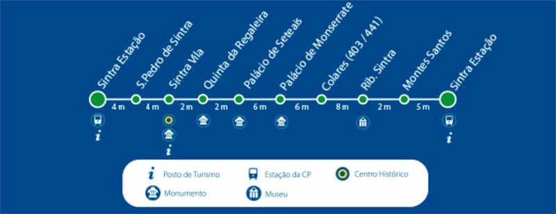 Sintra bus 435 route
