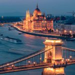 How to spend 2 days in Budapest – The Best Travel Itinerary